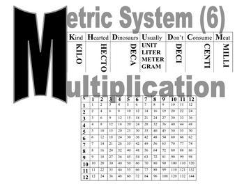 Math State Assessment Test Preparation
