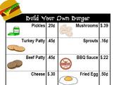 Math Station - Build a Burger Money Practice
