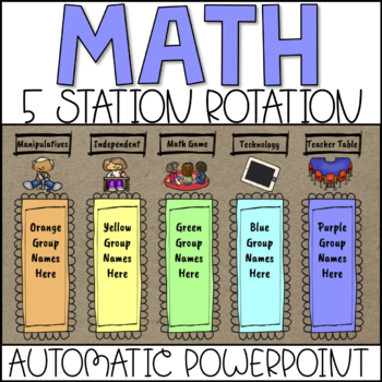 Math Center Rotation Automatic PowerPoint