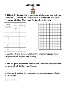 Math Station: Proportional or Non-proportional? Show the data on a table/graph.