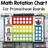 Math Station Rotation for Promethean Board | in English