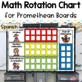 Math Station Rotation | Spanish