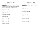 Math Stations - Absolute Value Functions and Linear Inequalities