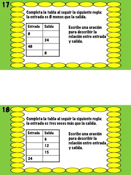 Math Stations: Equations, relationships, and patterns IN SPANISH/  Ecuaciones
