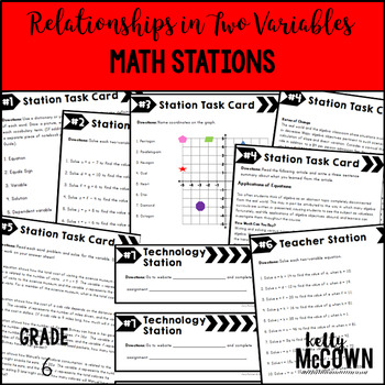 Middle School Math Stations: Relationships in Two Variables