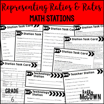 Middle School Math Stations: Representing Rates & Ratios