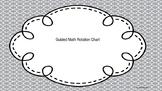 Math Stations Rotation Chart