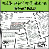 Two Way Tables Math Stations