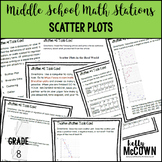 Middle School Math Stations: Scatter Plots