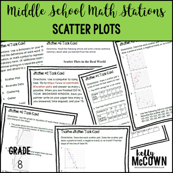 Math Stations: Scatter Plots