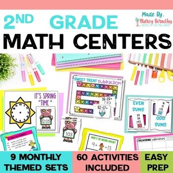 Math Stations Yearly Bundle