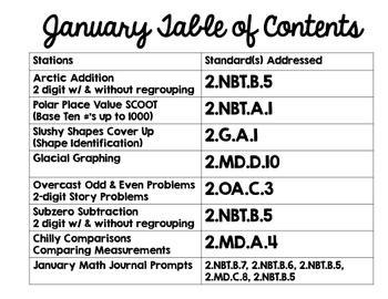 Math Stations and Journal Prompts Bundle Second Grade Common Core