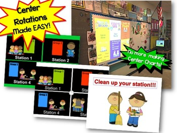 Math Stations - automated powerpoint for station/center rotations