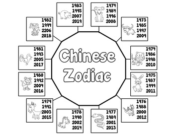 Math Stations for Chinese New Year