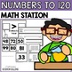 Math Stations Bundle for Understanding Numbers to 120