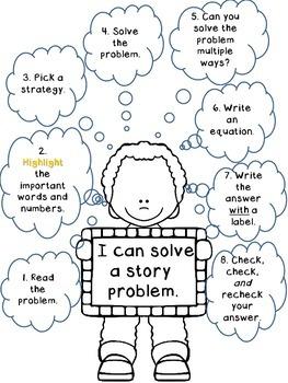 Math Story Problem Checklist/Anchor Chart