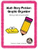 ESL Math Story Problem Graphic Organizer