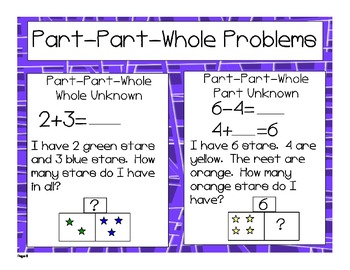 Math Story Problem Posters