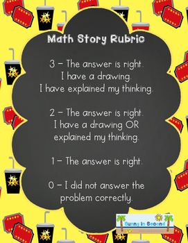 Math Story Problem Rubric Poster - Hollywood Themed
