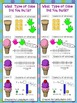 Math Story Problem Strategy Rubric