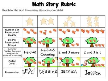 Math Story Rubric