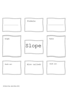 Slope Story Problem Activity:  Killer Vine Math Story
