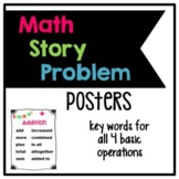 Math Story / Word Problems Key Words for Operation