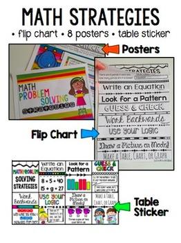 Math Strategies Flip Chart