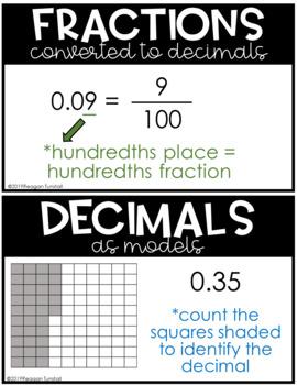 Math Strategies 3rd-5th