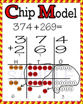 Math Strategies Adding using the Chip Model Engage NY Poster