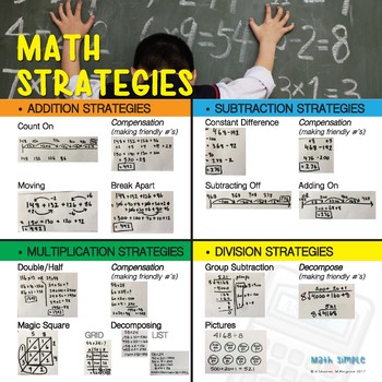 Math Simple - Math Strategies Poster