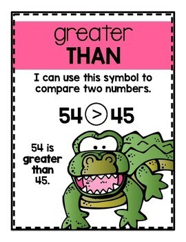 Math Strategies Posters #2 BRIGHTS