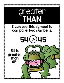 Math Strategies Posters #2 Black & White