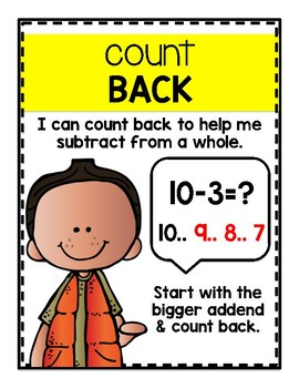 Math Strategies Posters #2 PRIMARY