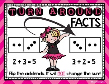 Math Strategy {Math Posters for Addition} First Grade Common Core