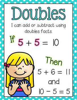 Math Strategies Starter Kit! {Posters}