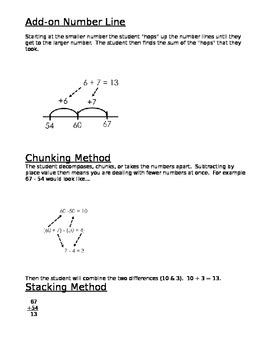 Math Strategies Study Guide