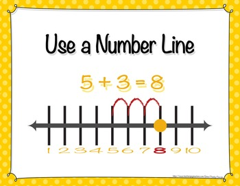 Math Strategy Posters for Problem Solving - Common Core Support