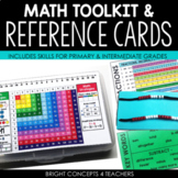 Math Toolkit and Reference Cards {DISTANCE LEARNING}