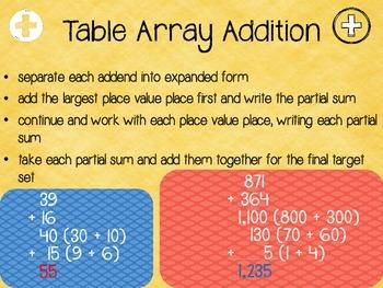 Math Strategies (all operations)