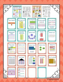Math Strategies and Tools Posters and Cards - CCSS/CGI