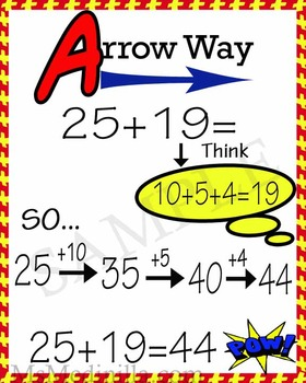 Math Strategies Adding using the Arrow Way Engage NY Poster