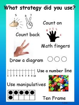 Math Strategy Anchor Chart