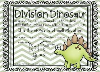 Math Posters Multiplication and Division