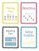 Math Strategy Cards for Fact Fluency
