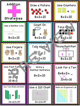 Math Strategy Cheat Sheet for Word Problems