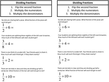 Math Strategy Notebook - Fractions