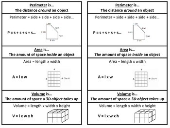 Math Strategy Notebook - Perimeter, Area, and Volume