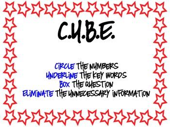 Math Strategy Poster