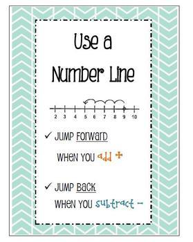 Math Strategies - Posters